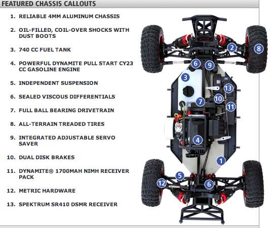 Losi Desert Buggy XL Parts and Features